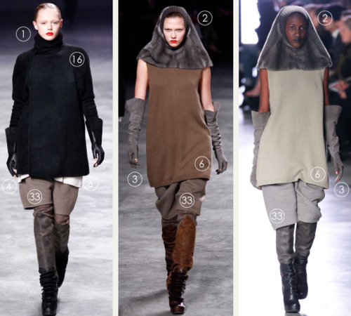 Fashion by Numbers: Range Planning | The Cutting Class. Rick Owens AW11, fur hoods and long gloves.