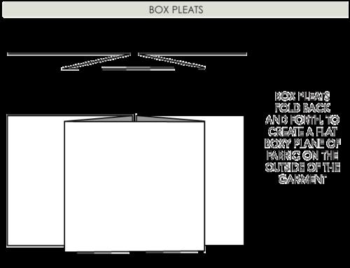 The Cutting Class Pleats, Box Pleats.