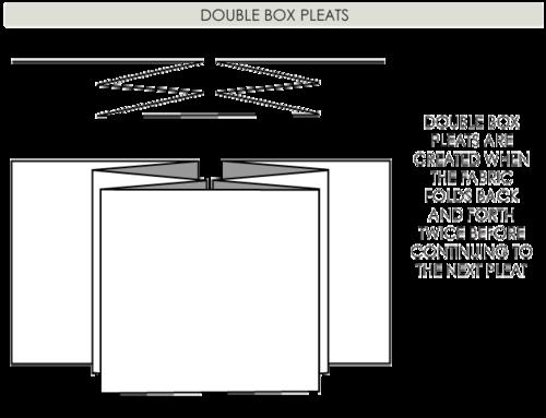 The Cutting Class Pleats, Double Box Pleats.