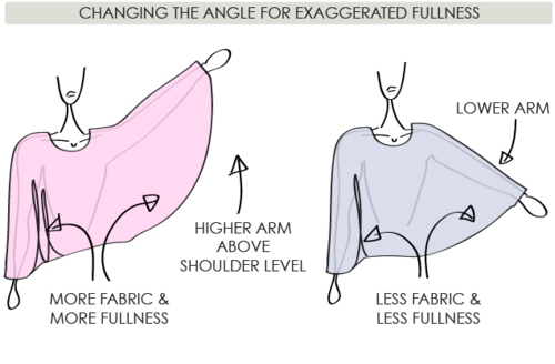 The Fullness and Shaping of Sleeves: Part 2 | The Cutting Class. Image 2.