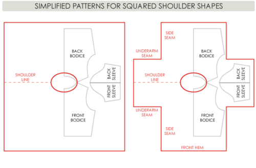 The Fullness and Shaping of Sleeves Part 1 | The Cutting Class. Examples of body and sleeve patterns cut all in one.