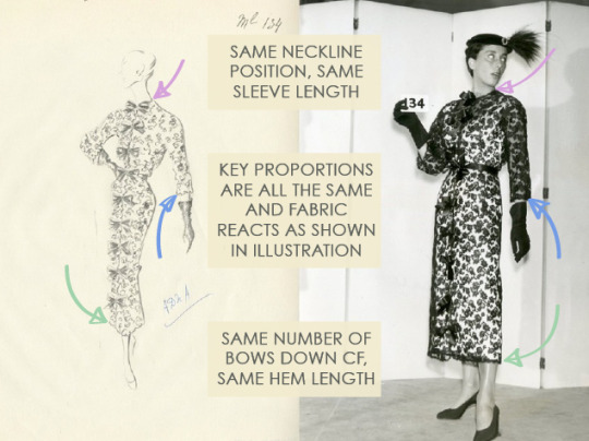 Translating Designs from Sketches: Gravity and Proportion   The Cutting Class. Sketch for a Chantilly lace coat and cocktail dress and the final garment, Balenciaga 1965.
