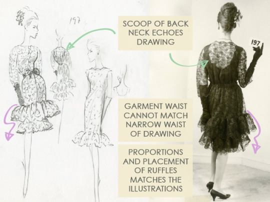 Translating Designs from Sketches: Gravity and Proportion | The Cutting Class. Sketch for a Chantilly lace coat and cocktail dress and the final garment, Balenciaga 1964.