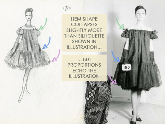 Translating Designs from Sketches: Gravity and Proportion | The Cutting Class. Sketch for a baby doll dress and the final garment, Balenciaga 1958.