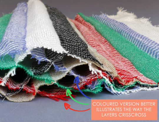 Recycled Yarns and 3D weaving by Moa Hallgren | The Cutting Class. 3D weaving by Moa Hallgren, Image 12.