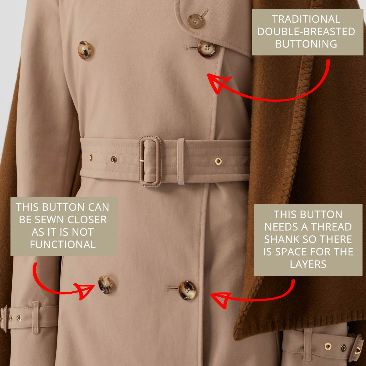 Burberry Trench Coat with double-breasted closure. Trench buttons are often sewn on with a thread shank for extra space. The Cutting Class.