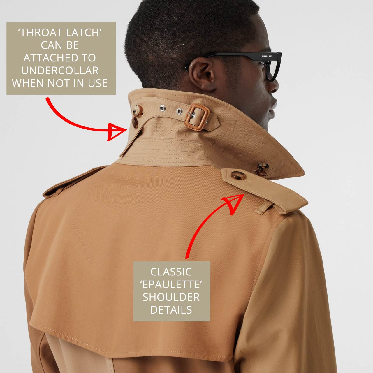 Burberry Trench Coat Details| The Cutting Class. Throat latch attached to collar when not in use. Epaulette shoulder details.