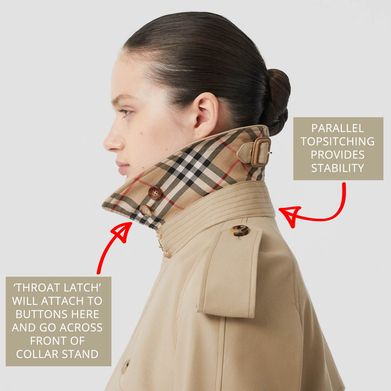 Throat latch hinges around and attaches to buttons on undercollar to close up front of trench collar. Burberry trench, The Cutting Class.